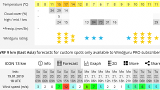 風向風速の参考になるサイト。